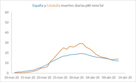 cv-catalunha