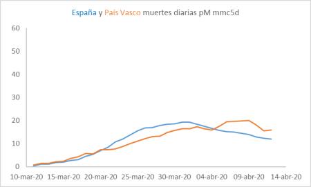 cv-pais-vasco